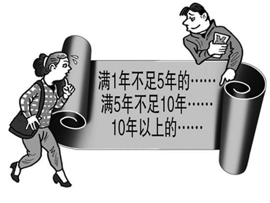 失业保险条例 第1张